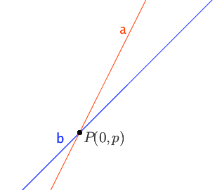 sum of two lines