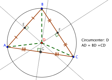 point equidistant to vertices