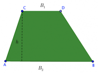 Geometric Interpretation of Trapezoid Area Formula