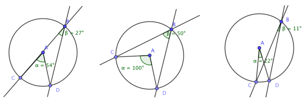secants intersecting on the circle