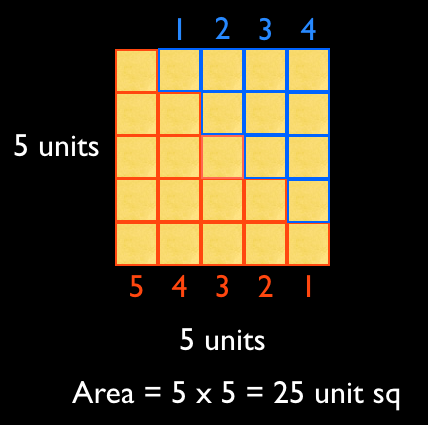 how to find the sum of three consecutive integers